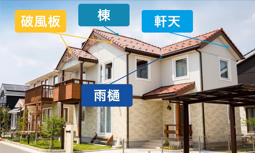 屋根塗装の施工箇所